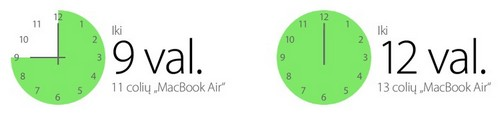 Apple MacBook Air ilgai laikantis akumuliatorius