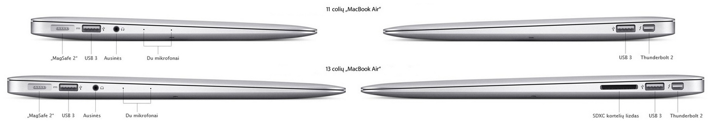 Apple MacBook Air jungtys